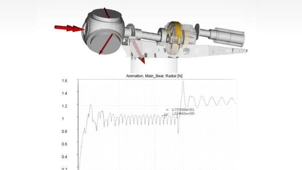 SIMPLA- Simulación de sistemas con amplios conocimientos sobre rodamientos