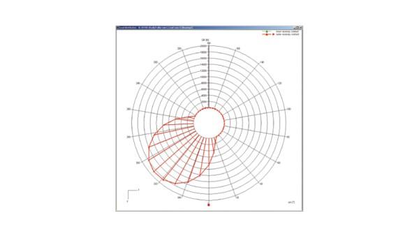 Rodamientos de la base de datos INA/FAG